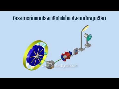 MECHANIC HYDRO CYCLE POWER PLANT Animation