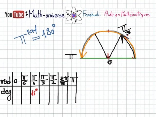 Trigonometrie Partie 1 (Les mesures en radian) | 2eme année SC / Info