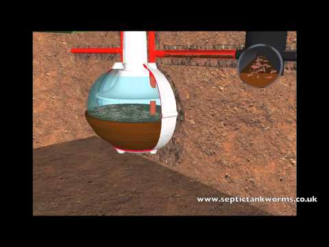 Septic Tanks For Sale in Fairlawn