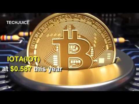 Bitcoin Price Prediction |   Bitcoin And Altcoin Futures 2018