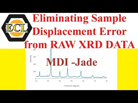 Eliminate sample displacement error from a raw XRD data using MDI- Jade| Electroceramics Lab