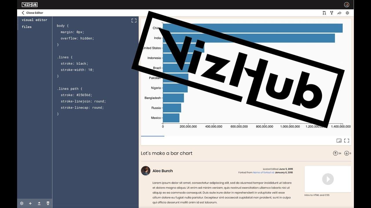 VizHub com