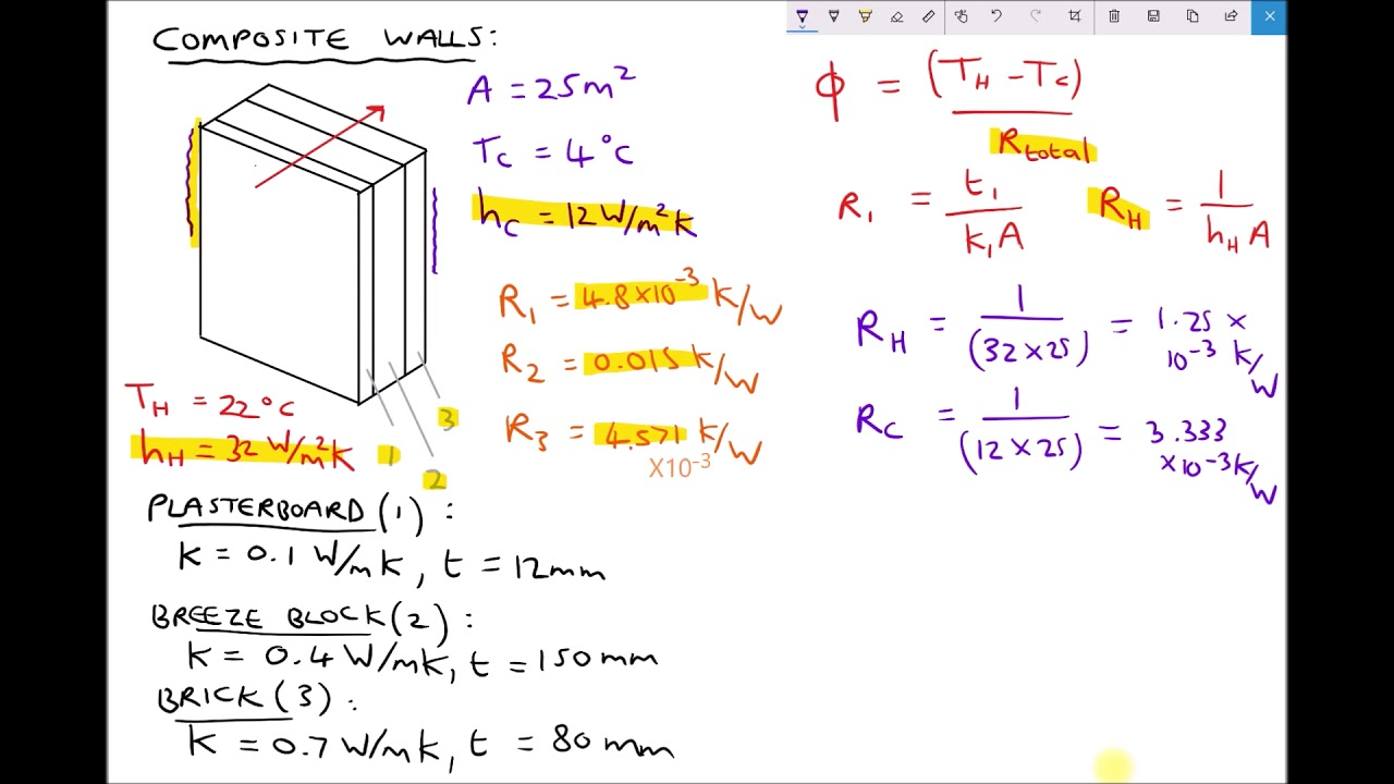 Heat Transfer Through Composite Walls