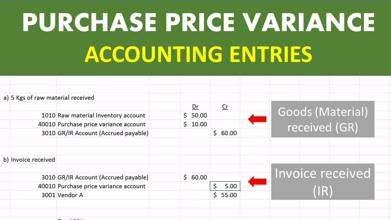 Purchase Price Variance accounting, Postings when Goods Received, Invoice  received and Std costing