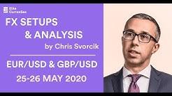 EUR/USD, GBP/USD Analysis & Setups 25-26 May '20