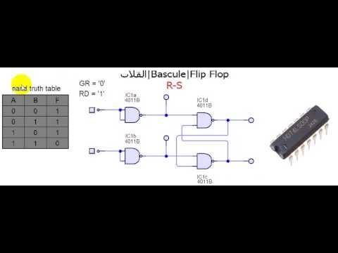 Flip flop rs bascule rs cours d 39 lectronique en arabe for Bascule rs cours