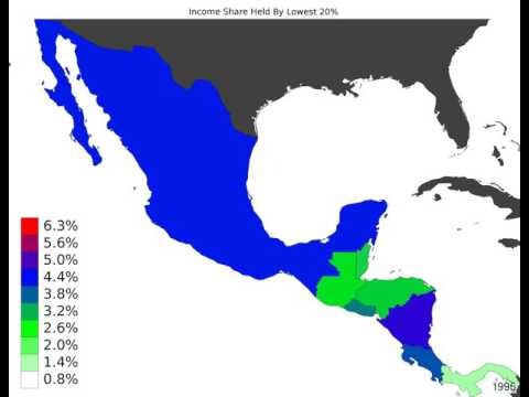Central America - Income Share Held By Lowest 20% - Time Lapse