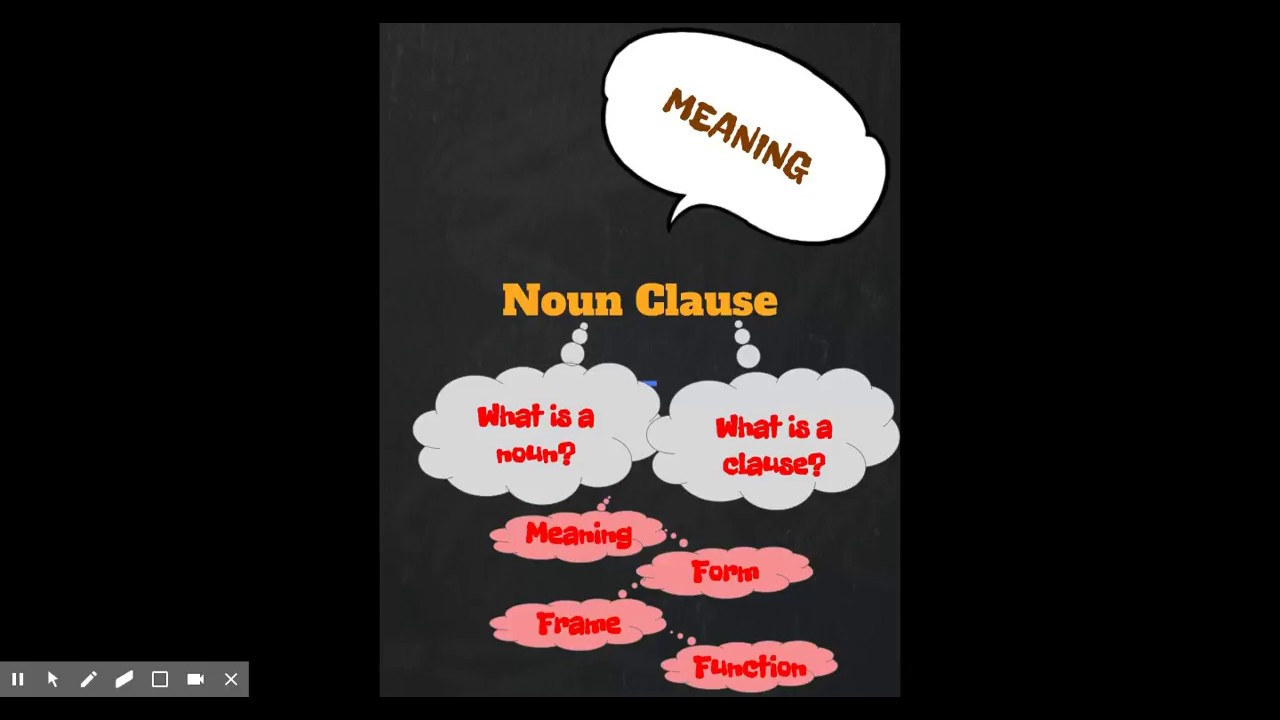 noun clause meaning