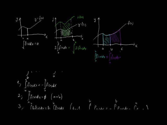 A határozott integrál 3