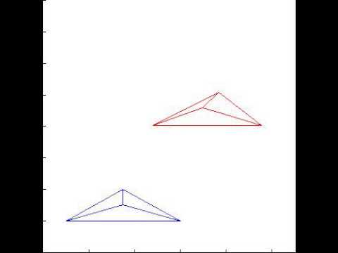 Simple Matlab Deformations - 3D, 1 tetrahedron, mix of scaling & shearing for init. deformation
