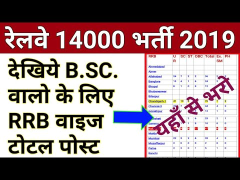 Railway JE,DMS, CMA 14000 Post Recruitment BSC Student RRB Wise Post