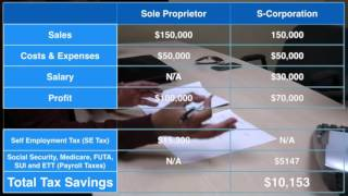 Tax Advantages While Using S-Corporation