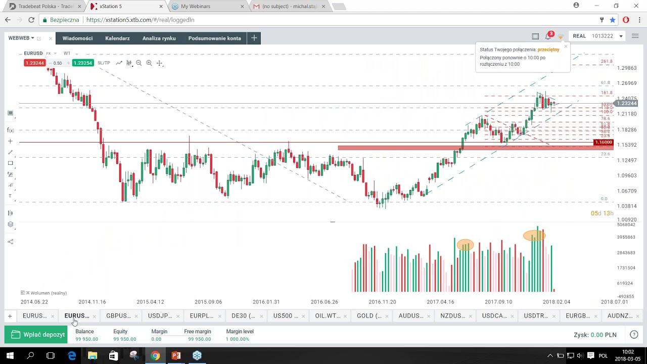 Euro czeka na EBC i NFP – codzienna analiza rynków, 05.03.2018