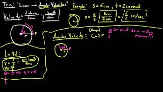 Trig:  Linear & Angular Velocities