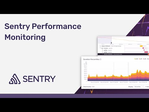 Performance Monitoring: An Overview