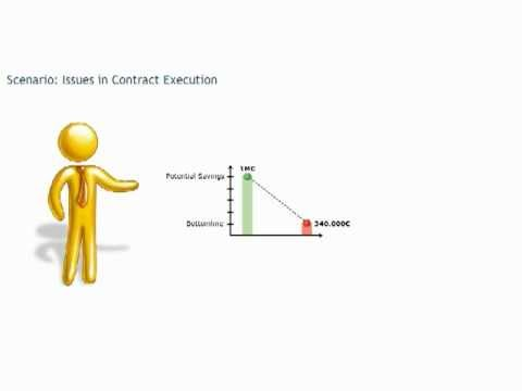 Contract management course: issues in contract execution - Procurement training - Purchasing skills
