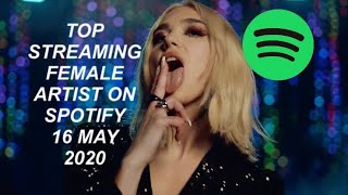 Top Streaming Female Artist On Spotify 16 May 2020 - Dua Lipa, Little Mix, Katy Perry, Spice Girls