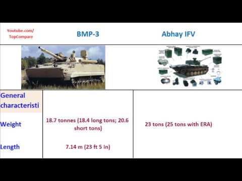 BMP-3 compared to Abhay IFV, Infantry vehicles Key features