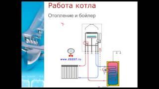 Одноконтурные газовые котлы. Применение.(, 2013-02-28T13:08:45.000Z)