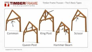 Timber Frame Trusses - The 5 Basic Truss Types(, 2012-01-18T18:00:12.000Z)
