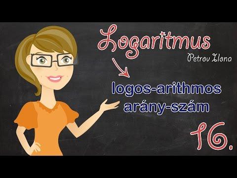 Matek gyorstalpaló - Logaritmus 1