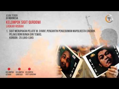 Jejak Kelompok Teror Di Indonesia