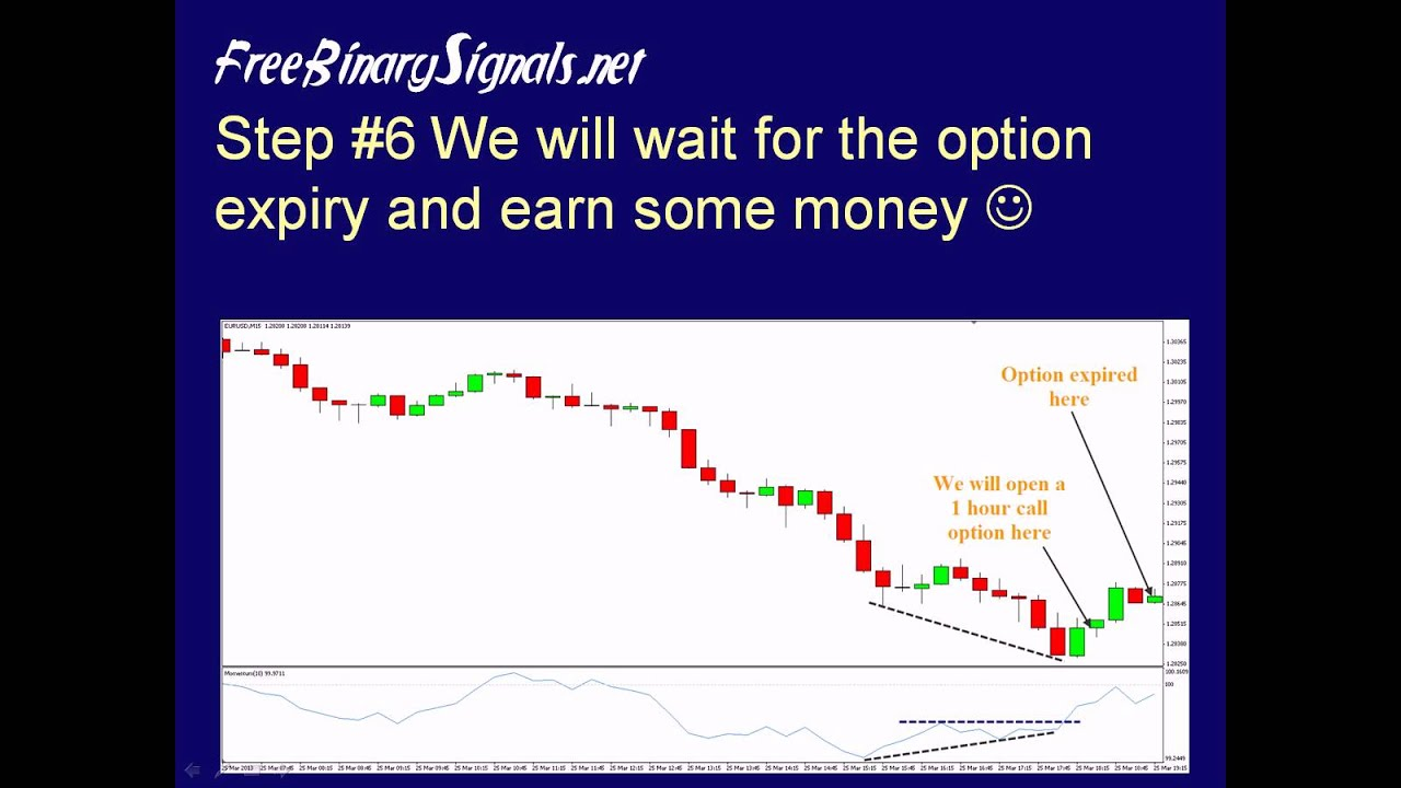Binary options signals for everyone - Free binary options signals - Free Options Signals