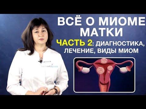 Миома матки. часть 2. Диагностика и лечение миомы матки. Виды миом и классификация