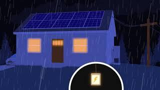 Battery Backup To Solar Power