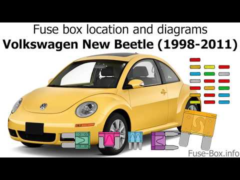 fuse box location and diagrams: volkswagen new beetle (1998-2011) - youtube