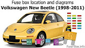Fuse box location and diagrams: Volkswagen New Beetle (1998-2011) - YouTube | 2007 Vw New Beetle Fuse Diagram |  | YouTube
