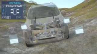 Умный Ford Kuga 2013 - система полного привода(Испытайте удовольствие от вождение на новом Ford Kuga. Запишитесь на тест драйв в салоне официального дилера..., 2013-03-20T12:46:57.000Z)