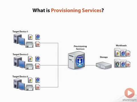 What Is Pvs In Citrix