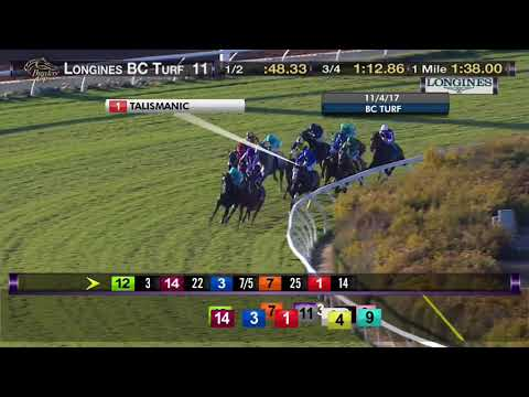 Andy Serling 2018 Dubai World Cup Preview