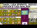 Hasil & Klasemen Liga Spanyol 2021 Terbaru: Atletico Madrid vs Barcelona | LaLiga