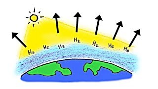 Repeat youtube video Our Atmosphere is Escaping!