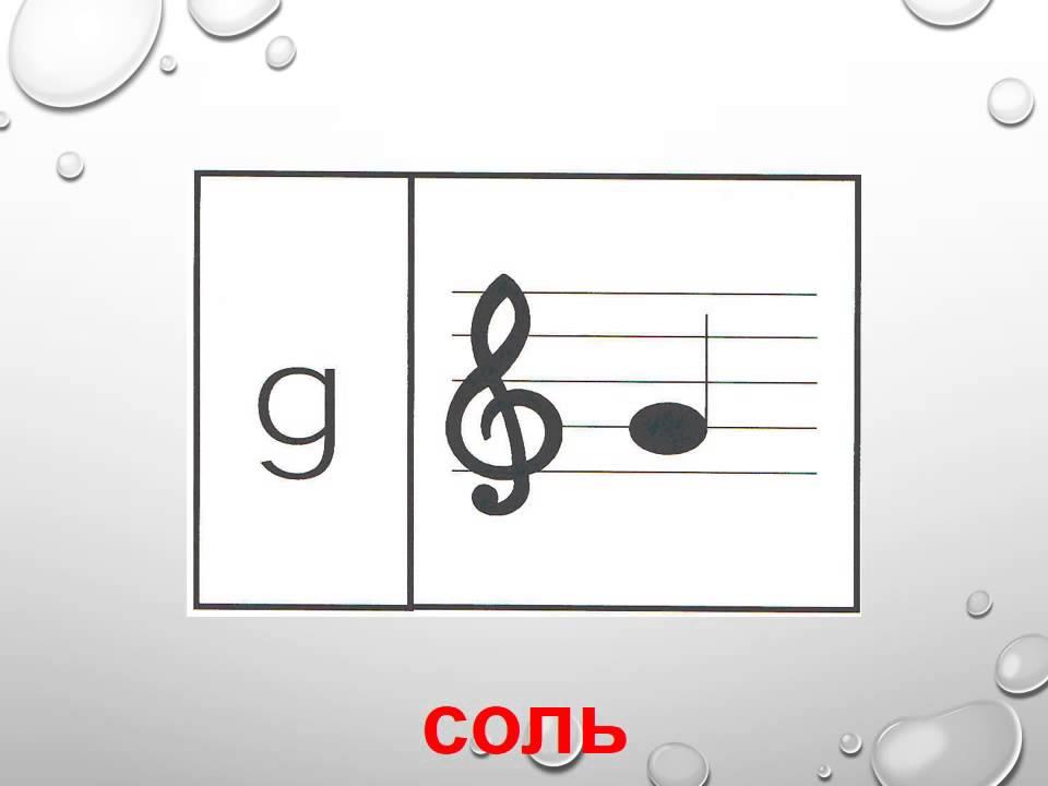 ноты для фортепиано якушенко первое знакомство