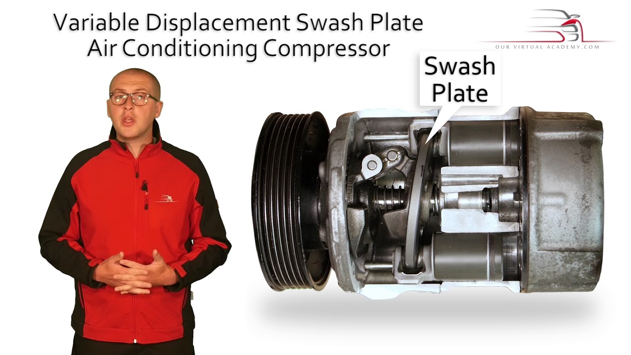 Variable Displacement Swash Plate Air Conditioning