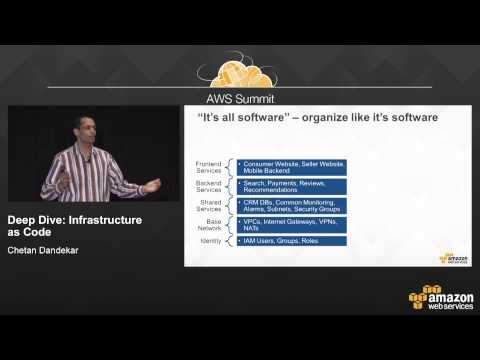 Deep Dive: Infrastructure as Code