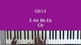 I'll Make It - Hezekiah Walker - John P Kee - Piano Tutorial chords