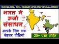 भारत मे ऊर्जा संसाधन ।Energy Resources in India l Petrolium, crude oil, Natural gas l Indian Geograp