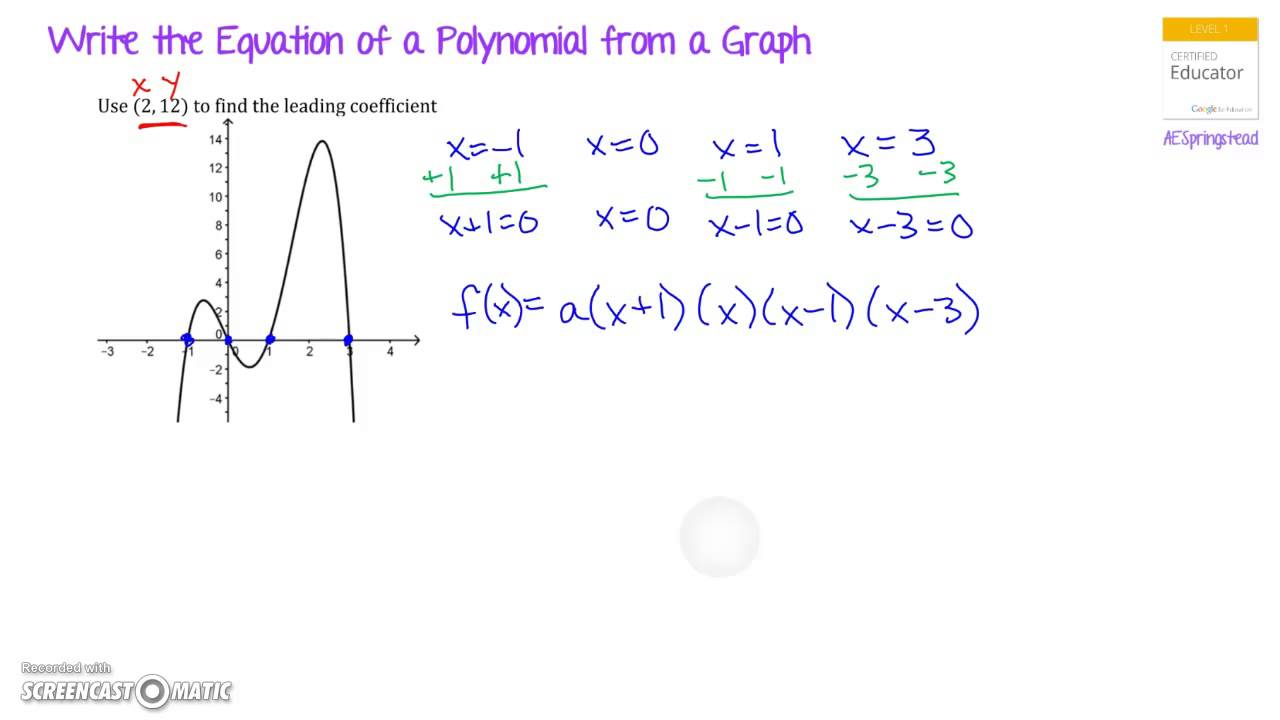 write a polynomial equation
