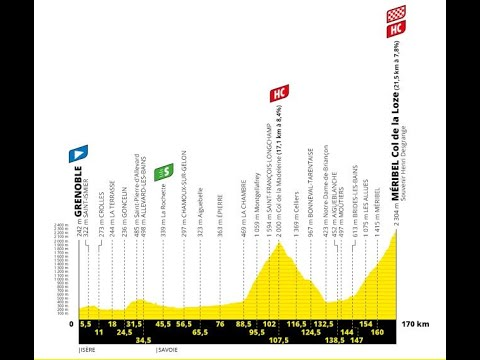 Tour de france stage 17 betting preview nfl draft betting lines