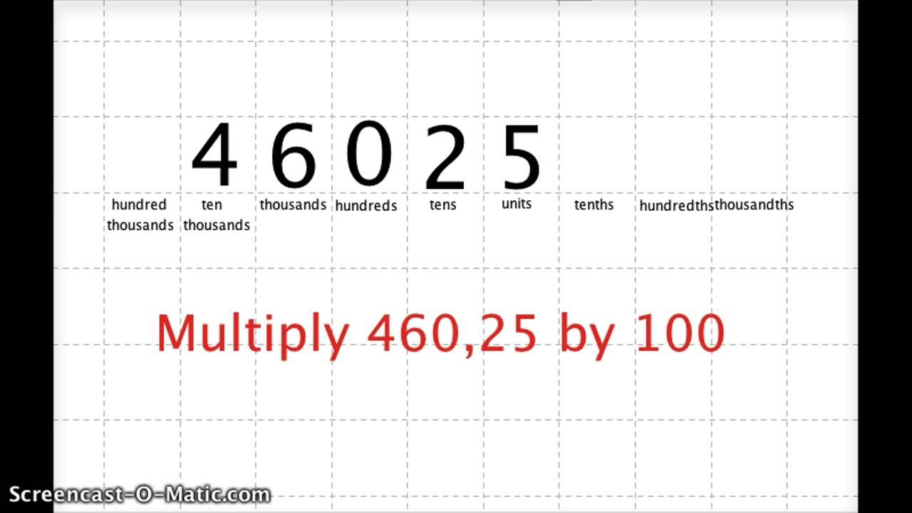 Multiplying and Dividing By 10, 100, 1000 (powers of 10