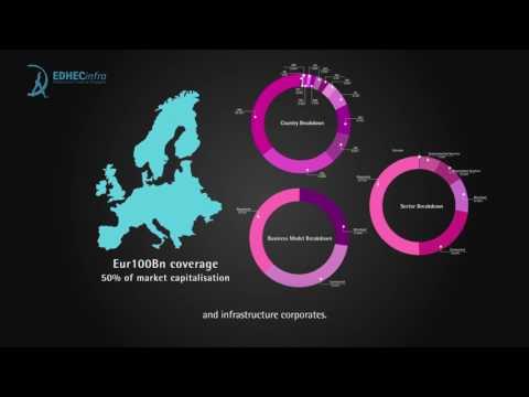 EDHEC Private Infrastructure Debt Index - Europe