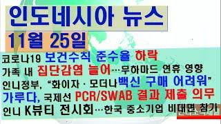 가루다항공, 내일부터 국제선 탑승 위해서는 PCR/SW…