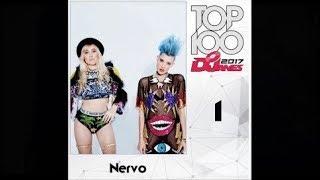 Top 100 DJanes 2017 (OFFICIAL)