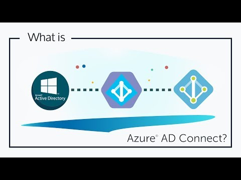 What is Azure® AD Connect?   JumpCloud