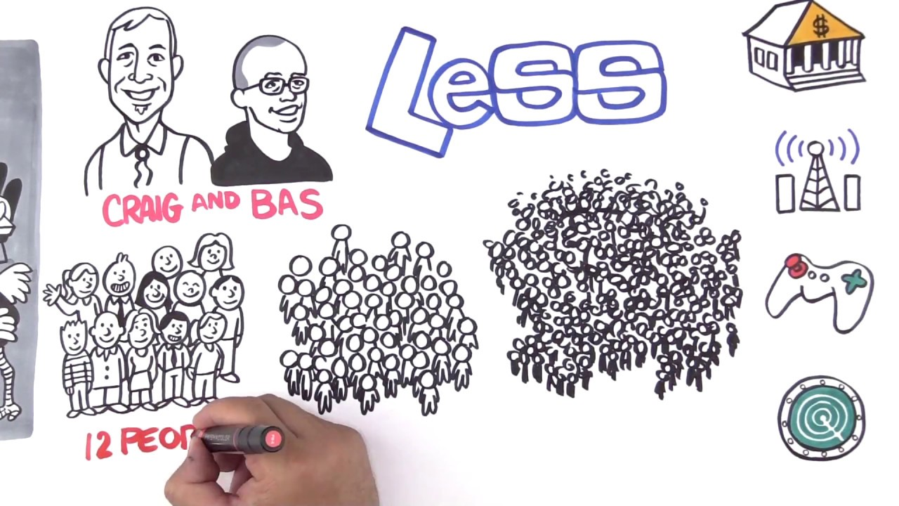 Introduction to LeSS (Large-Scale Scrum) - Shana - YouTube