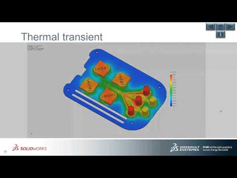 Thermal transient